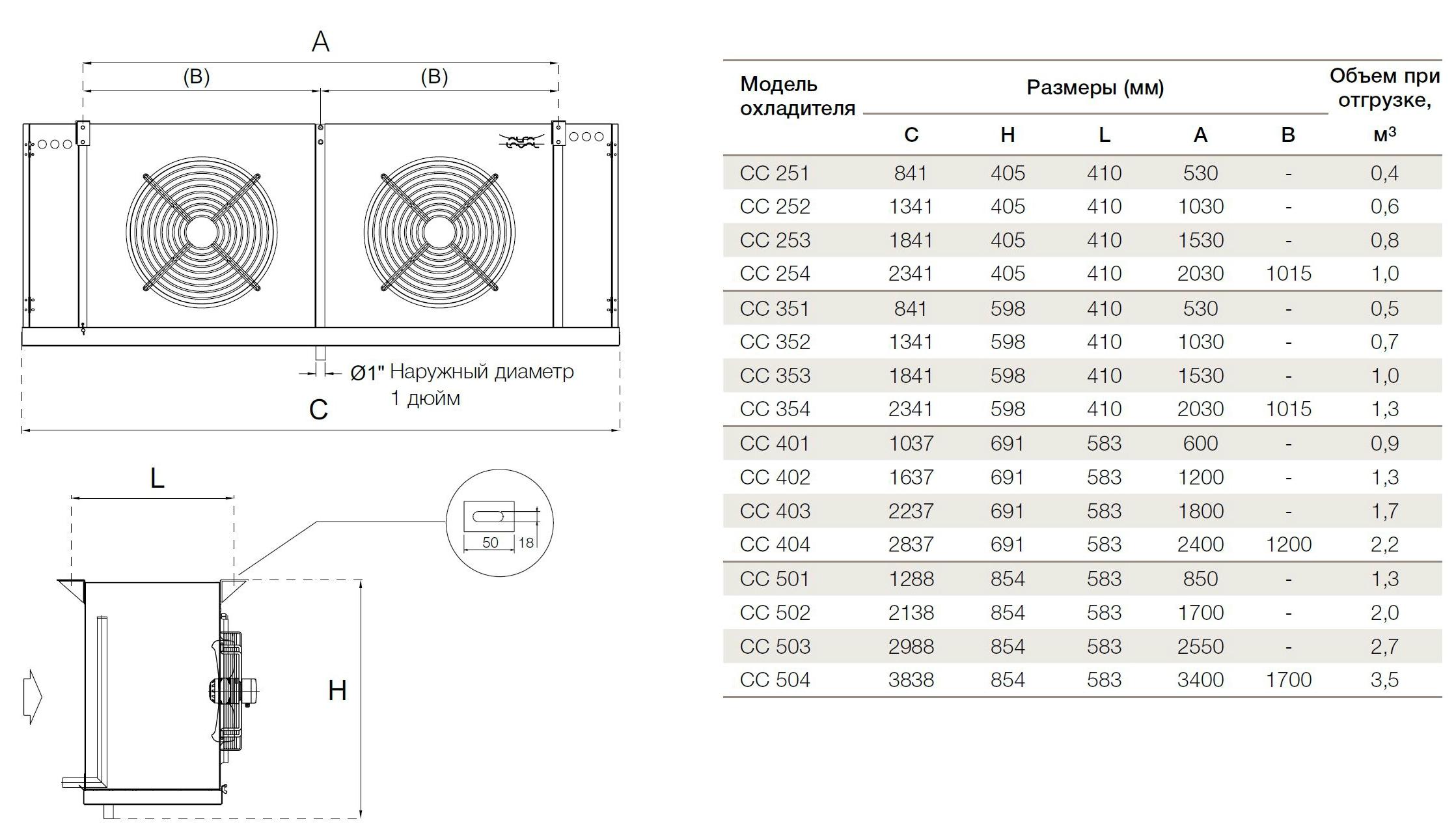 Воздухоохладитель альфа лаваль технические характеристики 1 6 Кожухотрубный испаритель Alfa Laval DXS 80 Назрань
