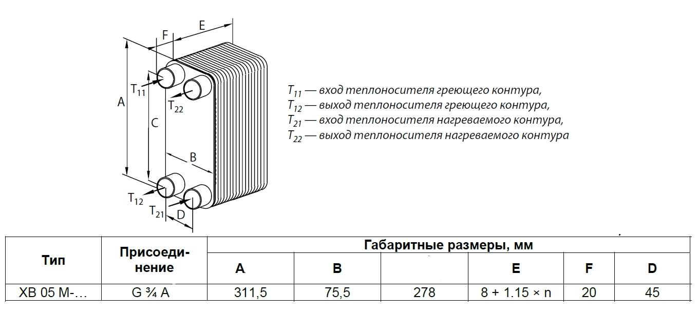 Пластины теплообменника Ридан НН 110 Химки
