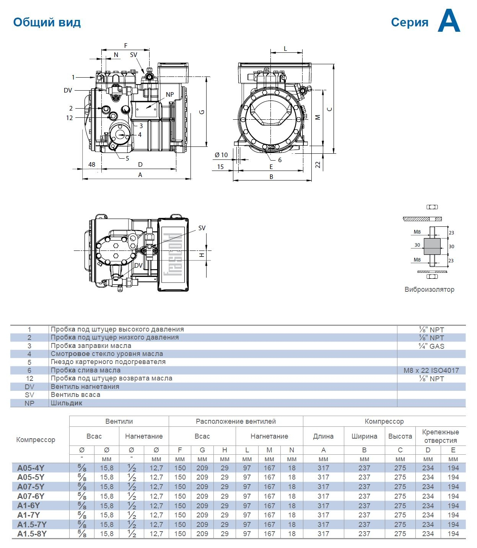 Frascold A1-7Y